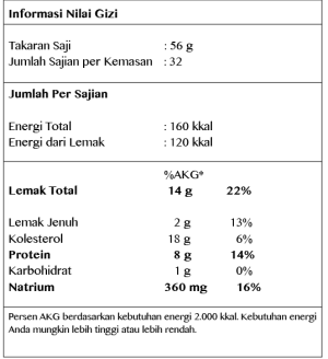 tuna-bumbu-pedas-informasi-nilai-gizi-01